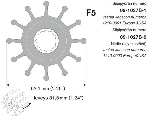 09-1027B-1 Siipipyörä F5B