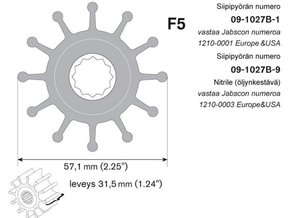 Siipipyörä F5B Johnson