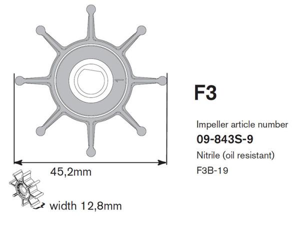 Siipipyörä F3B