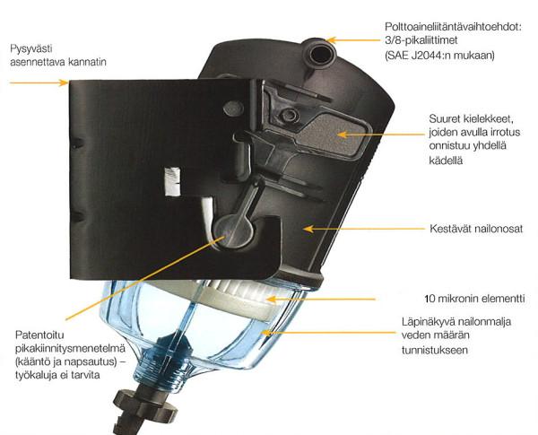 10 mikronin SNAPP polttoainesuodatin Racor