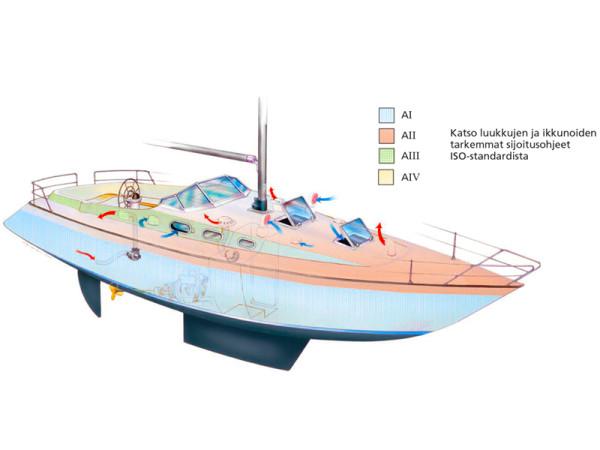 Altus ALT5151SL kansiluukku (asennusaukko 511x511 mm)