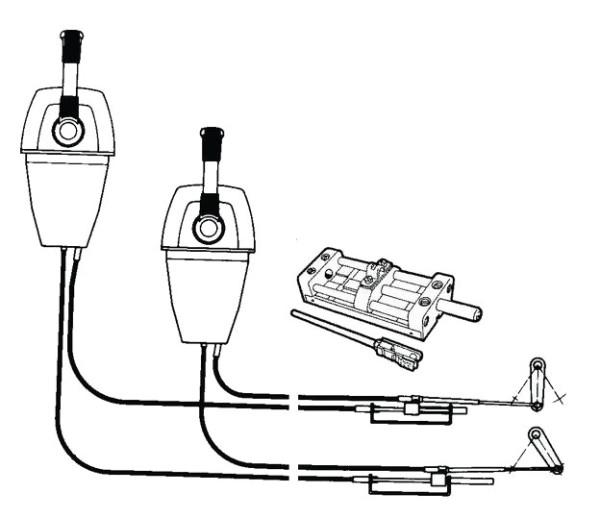 Kaukosäätökaapaleiden yhdistäjä L23