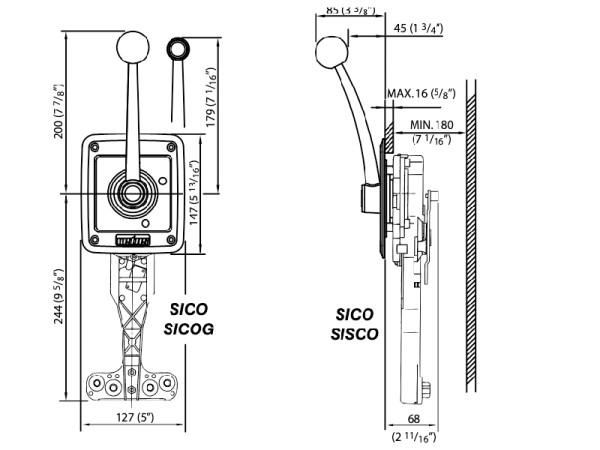SICO Kaukosäätölaite, sivuasennus RST kahva